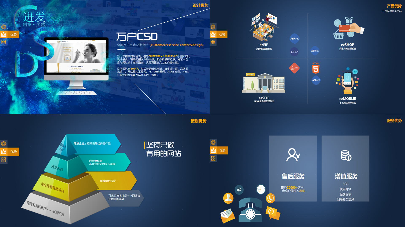 _小程序开发微信开发定制微官网公众平台制作设计商城社区公众号45