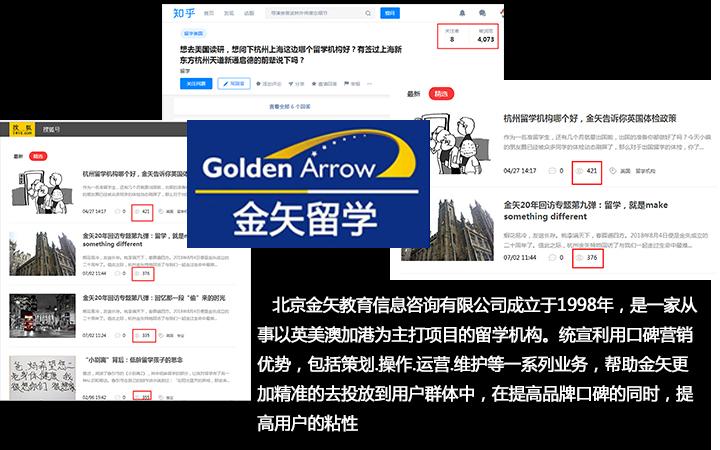 口碑营销宣传品牌评价网络运营企业品牌百度全案定位包装推广