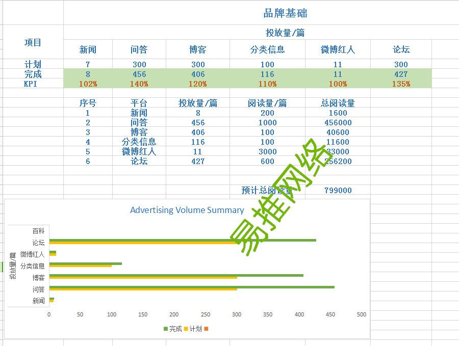 (品牌推广)润妍国医馆韵源膏(图1)