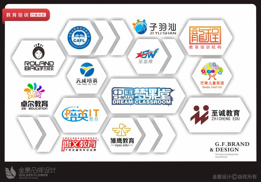 建材装修业电商家居俱乐部零食logo设计品牌公司商标企业VI