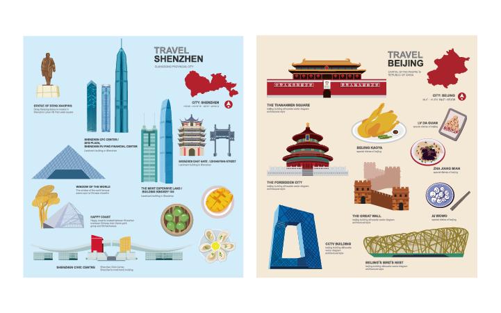 插画设计 包装插画 商业插画 产品包装插画设计