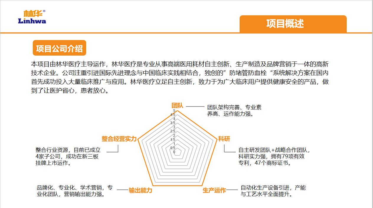 项目策划书融资立项报告项目规划方案可行性研究报告商业计划书