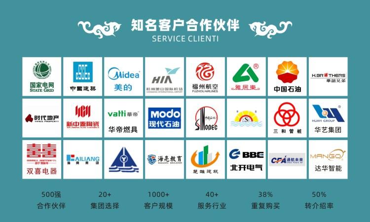 品牌传播策划品牌线上线下推广方案品牌互联网传播公信力建设