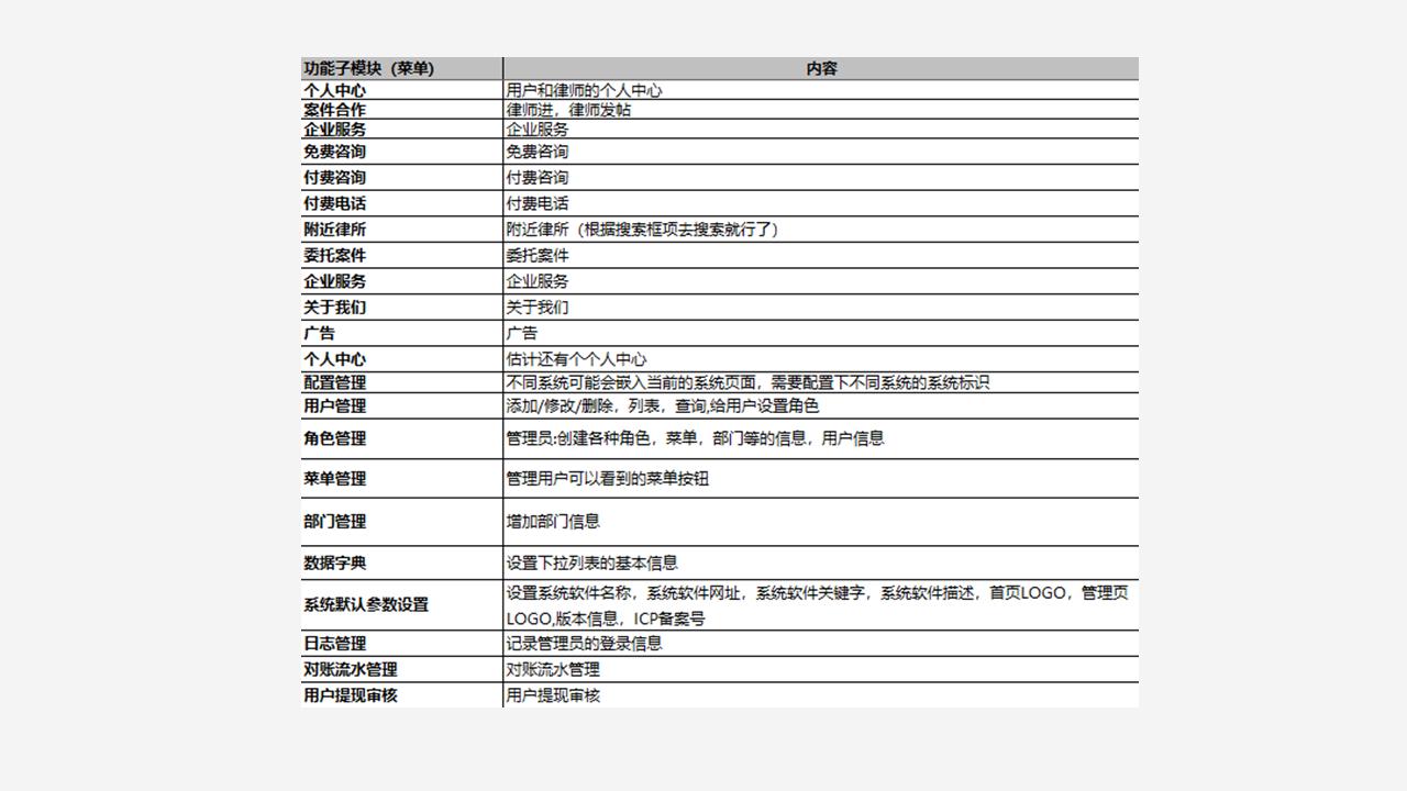 微信付费问答小程序开发软件开发微信定制开发服务号订阅号微信