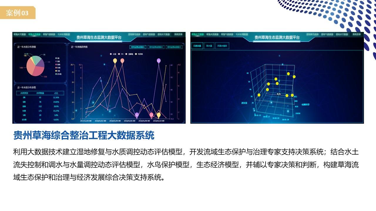 大数据平台建设+数据采集+智能语义分析+可视化