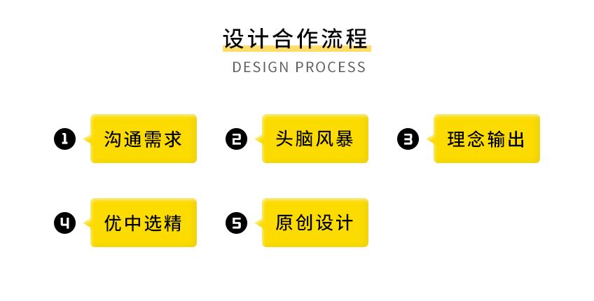 _企业画册设计宣传品三折页简介产品科技封面说明书招商创意手册3