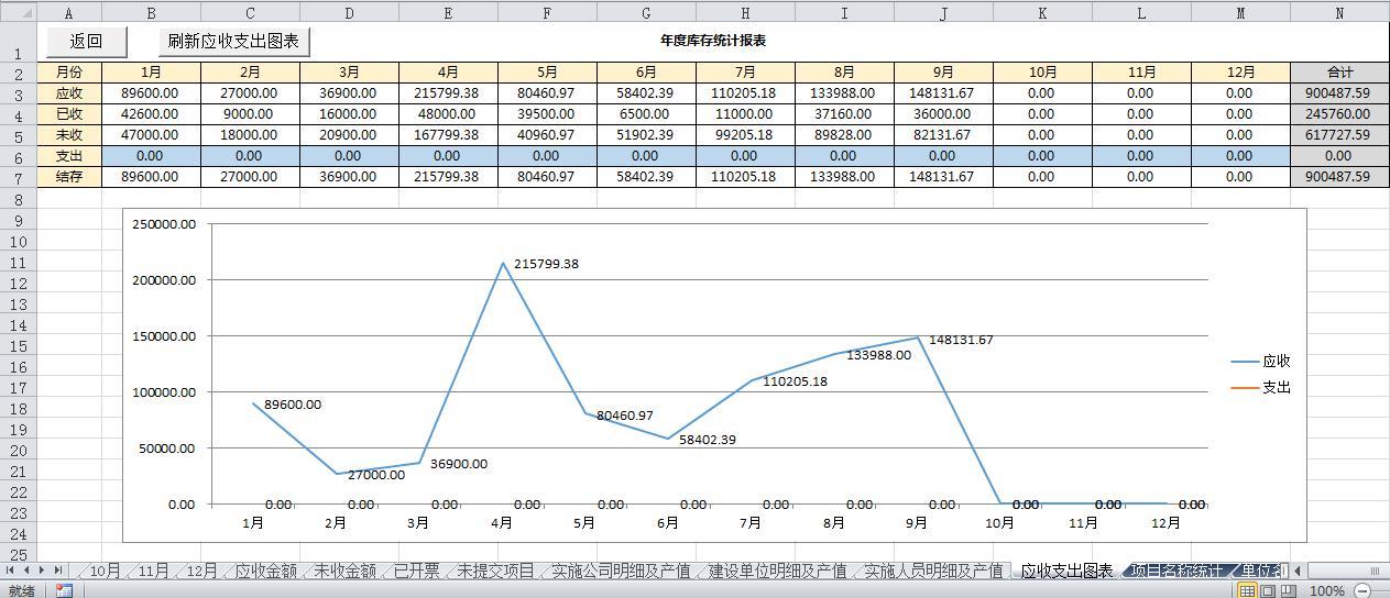 excel数据处理插件制作表格大数据可视化数据统计录入监测
