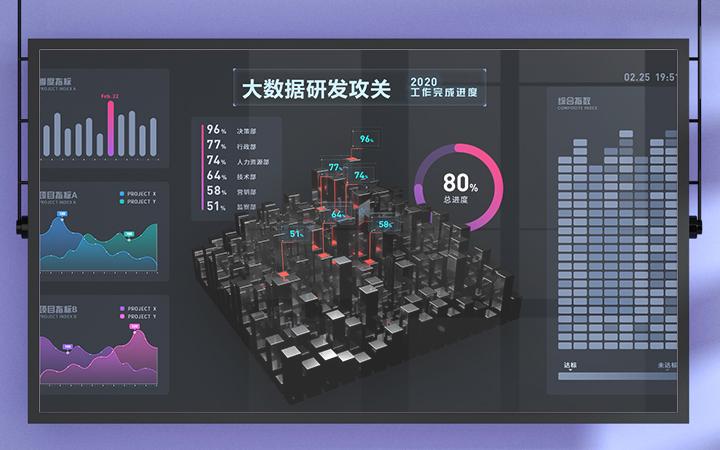 数据大屏可视化数据分析数据报表筛选数据掌控管理预警EXCEL