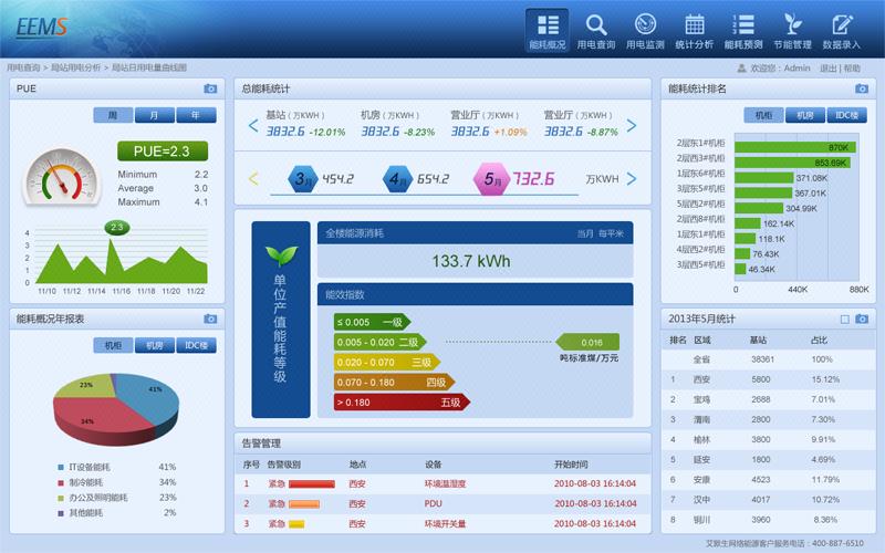 软件界面设计UI网页后台系统PC软件客户端界面设计OA界面