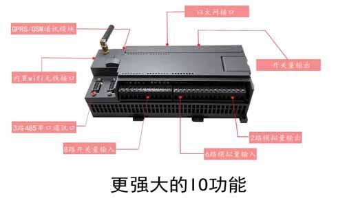 智能硬件-智慧工业【工业控制器】