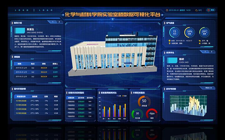 大屏设计界面 互动多媒体展示 数据图形化展示 网页系统可视化