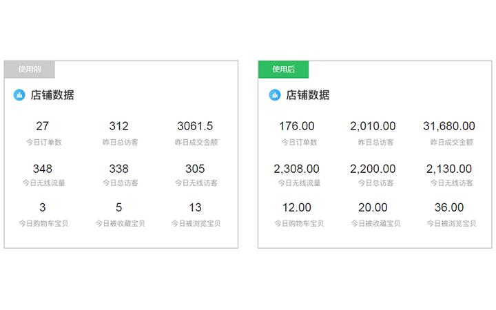 淘宝营销seo文案淘宝直播策划运营天猫京东拼多多阿里巴巴闲鱼