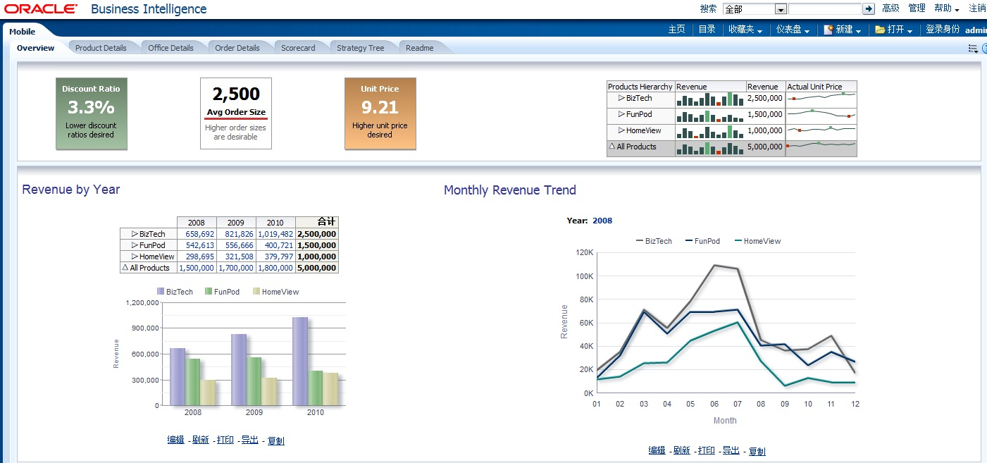 计算机软件开发_ORACLE/MYSQL数据库分析服务/商业智能/报表开发10