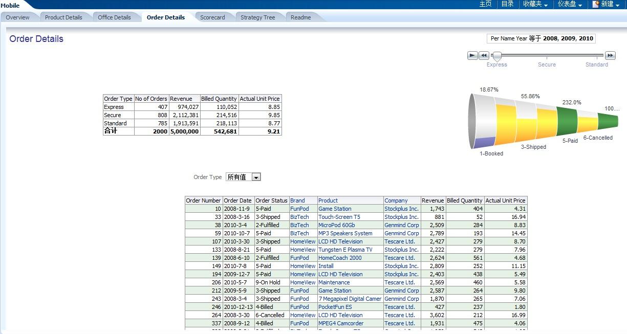 计算机软件开发_ORACLE/MYSQL数据库分析服务/商业智能/报表开发13