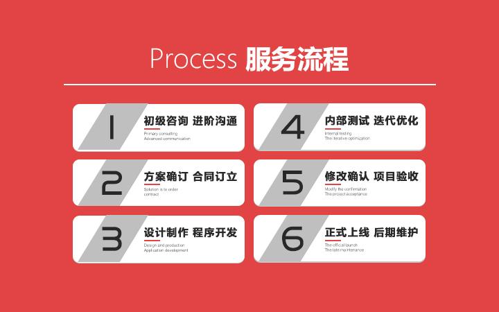 企业建站商城建站微信开发接口支付宝开发接口域名服务