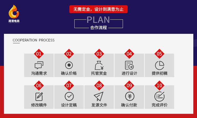 美工外包电商设计店铺装修设计网店装修设计定制设计网页设计UI