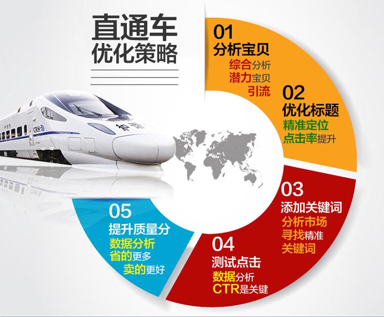 淘宝天猫推广淘宝网店店铺手机APP无线流量运营优化搜索排名