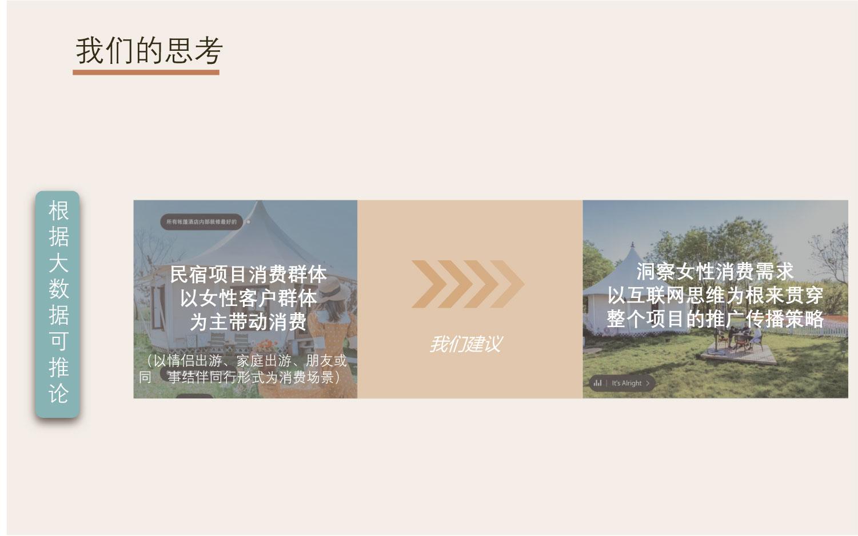 【招牌服务】线上传播策略撰写互联网营销推广网络营销网络推广