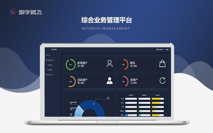 【软件开发】工业制造/生产管理/系统定制/设备管控/统计分析