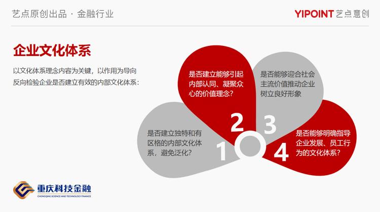 艺点3C体验店开业活动路演活动产品推介会新品推广活动策划执行