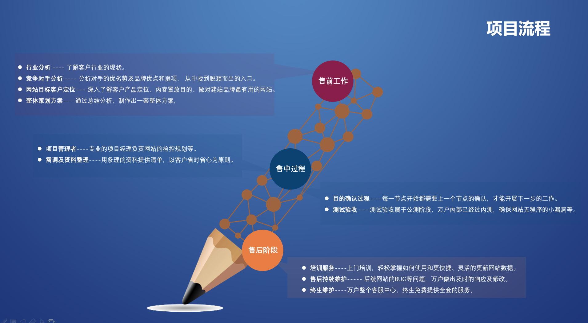 _公司企业网站建设官网响应式营销型网站定制开发制作设计商城改版34