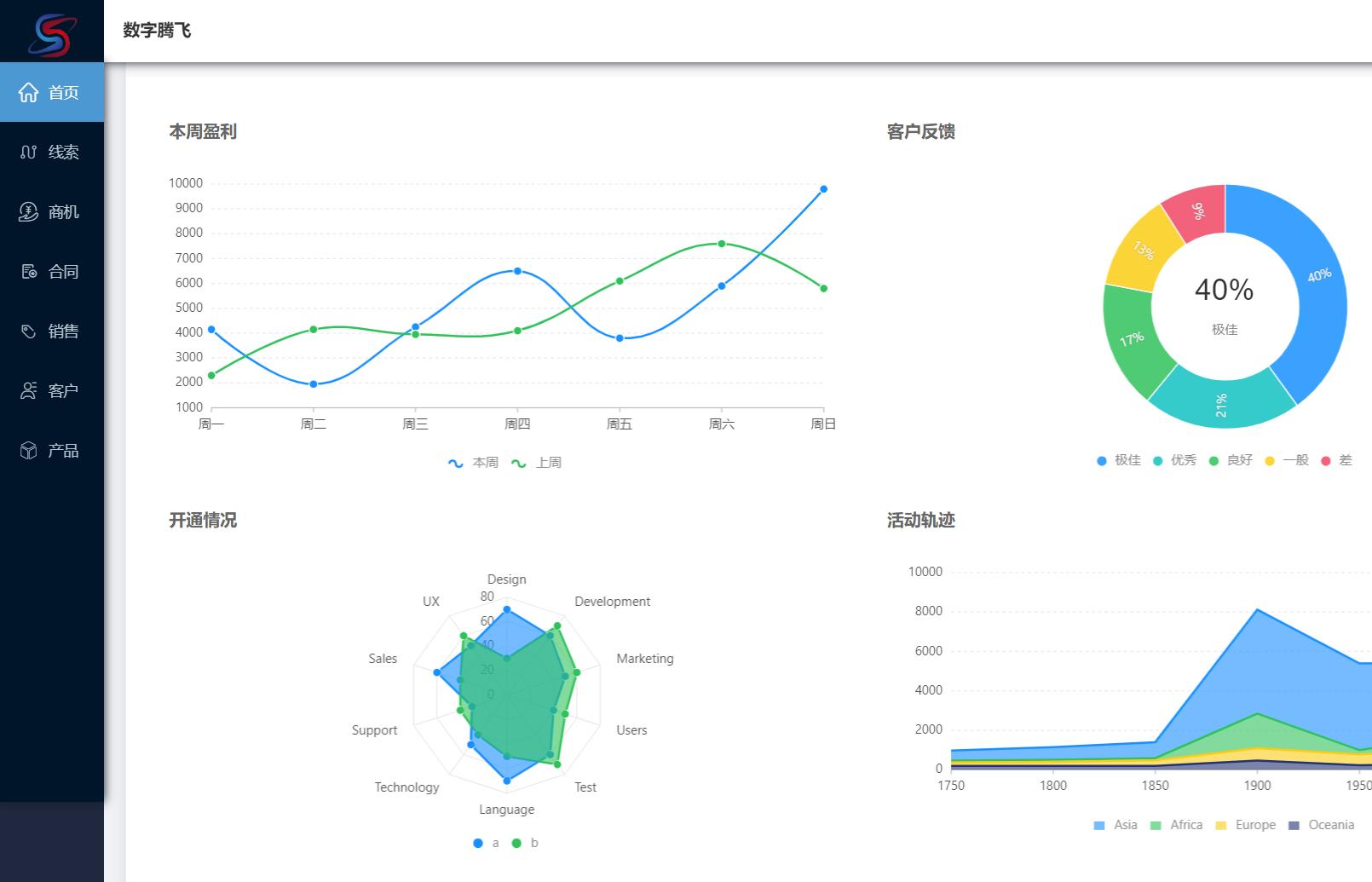 软件界面设计/原型设计/UI设计/产品规划