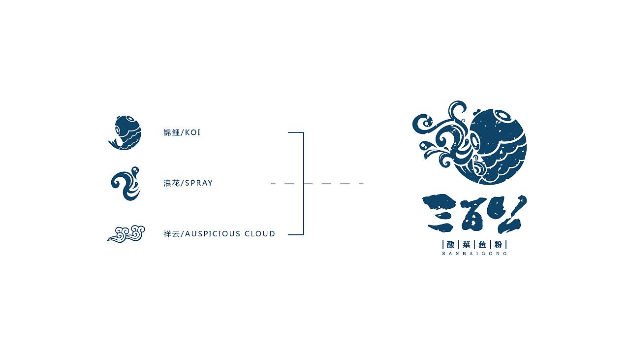 企业、地产、餐饮【豪华版】logo设计