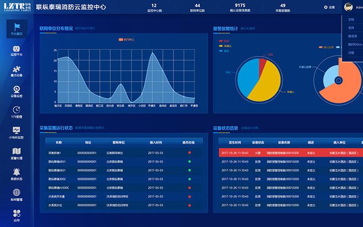 软件界面设计/后台系统设计/软件系统UI/软件设计