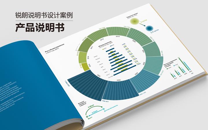 说明书设计/宣传册设计/产品说明书/医疗保健说明书/锐朗设计