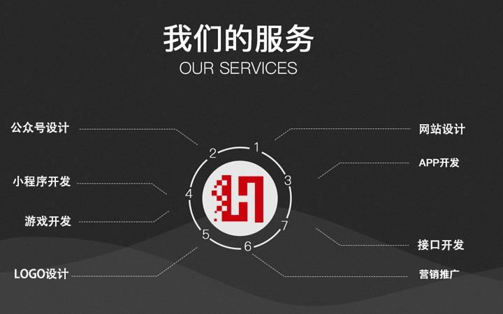 响应式网站英文制作网站 外贸营销型网站 外贸企业公司网站