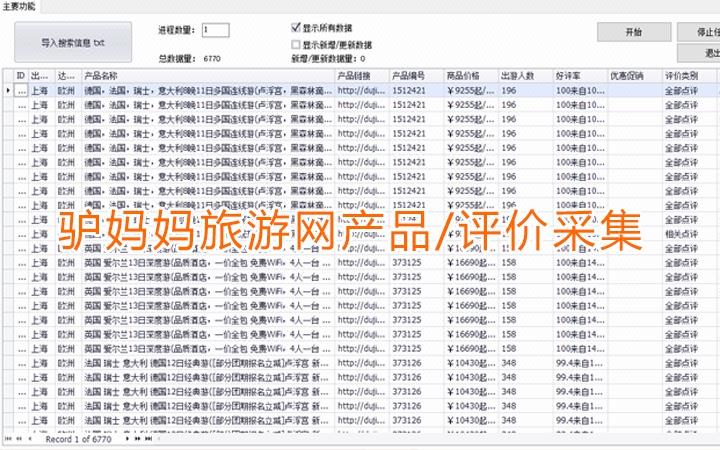 电商行业app采集工具软件开发定制python大数据采集分析