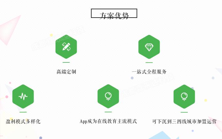 【8年品牌】App小程序定制开发│在线教育培训app