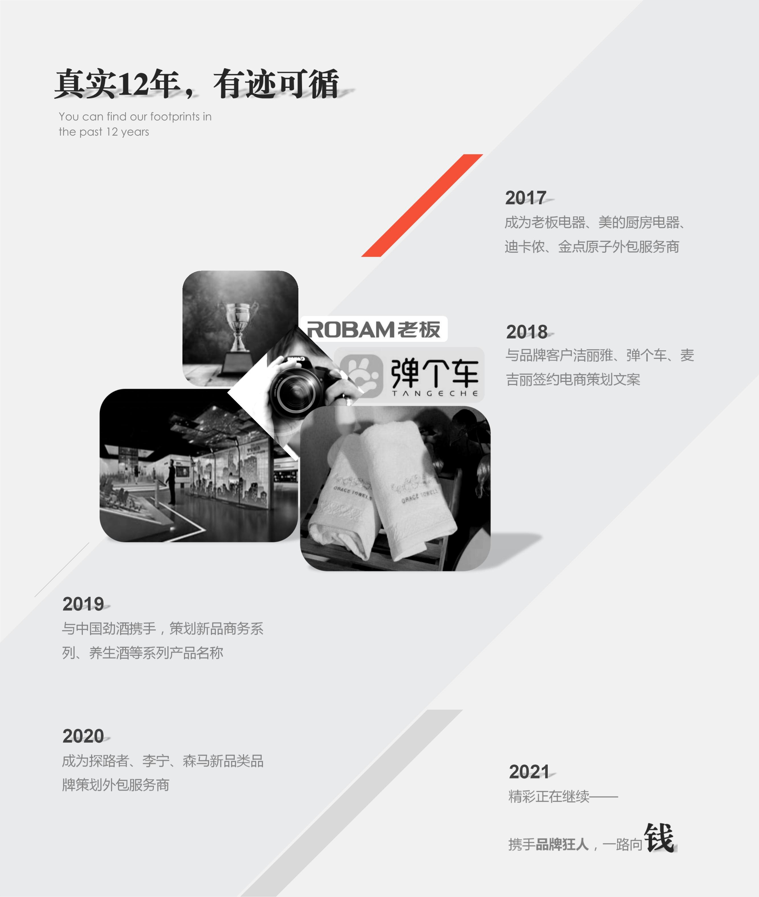_品牌狂人 专业产品牌全案策划机构 定制定位企业形象宣传包装11