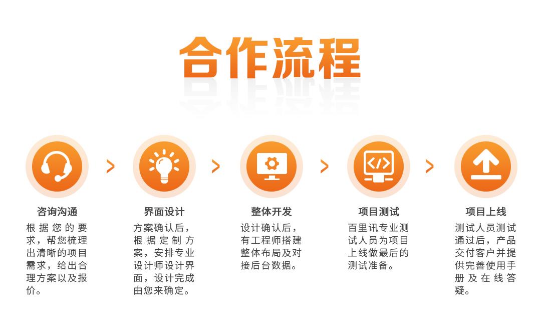 _微信小程序开发小程序定制公众号小程序商城分销拼团返现H5开发28