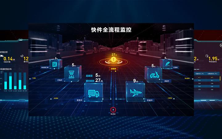 移动UI设计/APP界面设计/小程序UI设计/软件界面设计