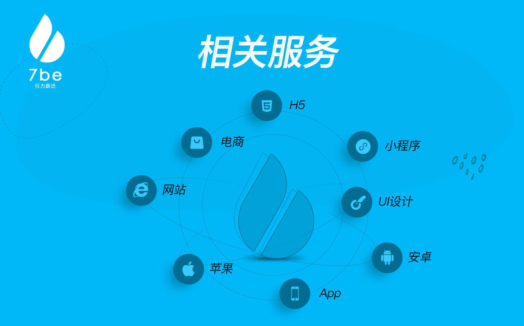 【汽车ar营销】VRAR虚拟现实APP定制开发/AR网站开发