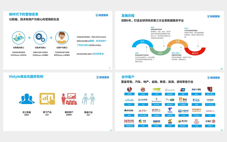 高级PPT设计PPT制作IT行业演讲工作汇报产品推广手绘商务