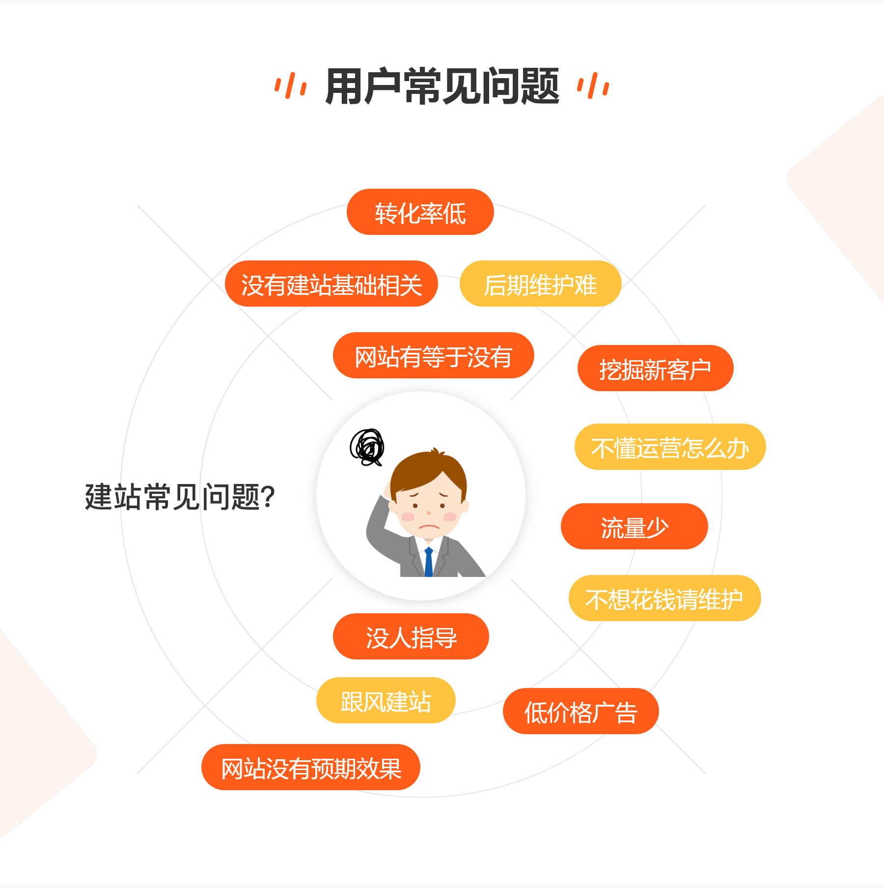公司官网企业网站建设定制开发制作手机政府汽车协会外贸服装物流