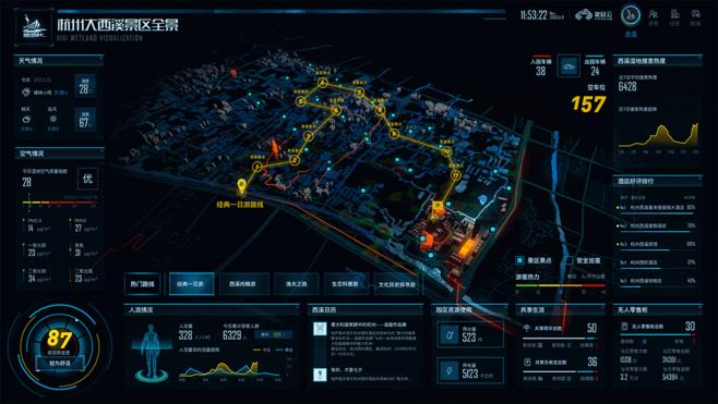 大数据可视化大屏UI设计网页报表图表地图Echarts网站