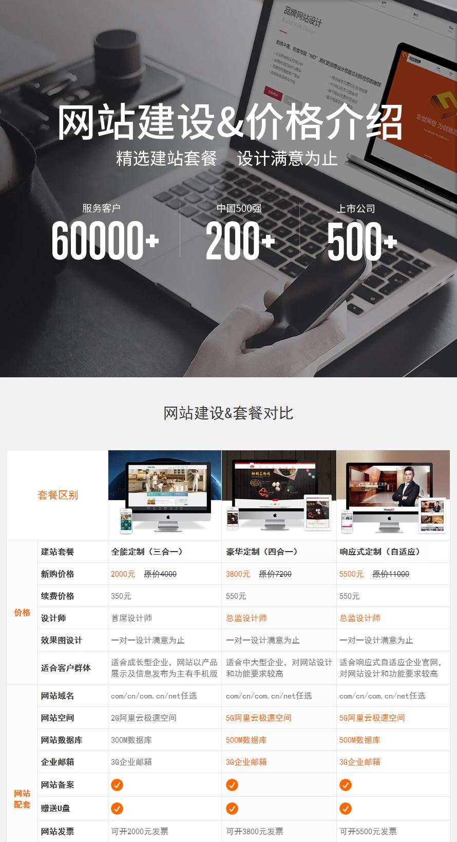 _响应式 网站建设 企业网站  网站制作 网站定制开发建站3