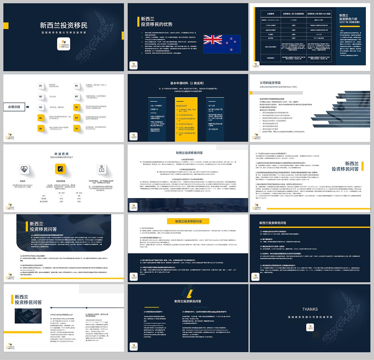 课件项目报告美化科研社会调查公司产品介绍创意简约PPT设计