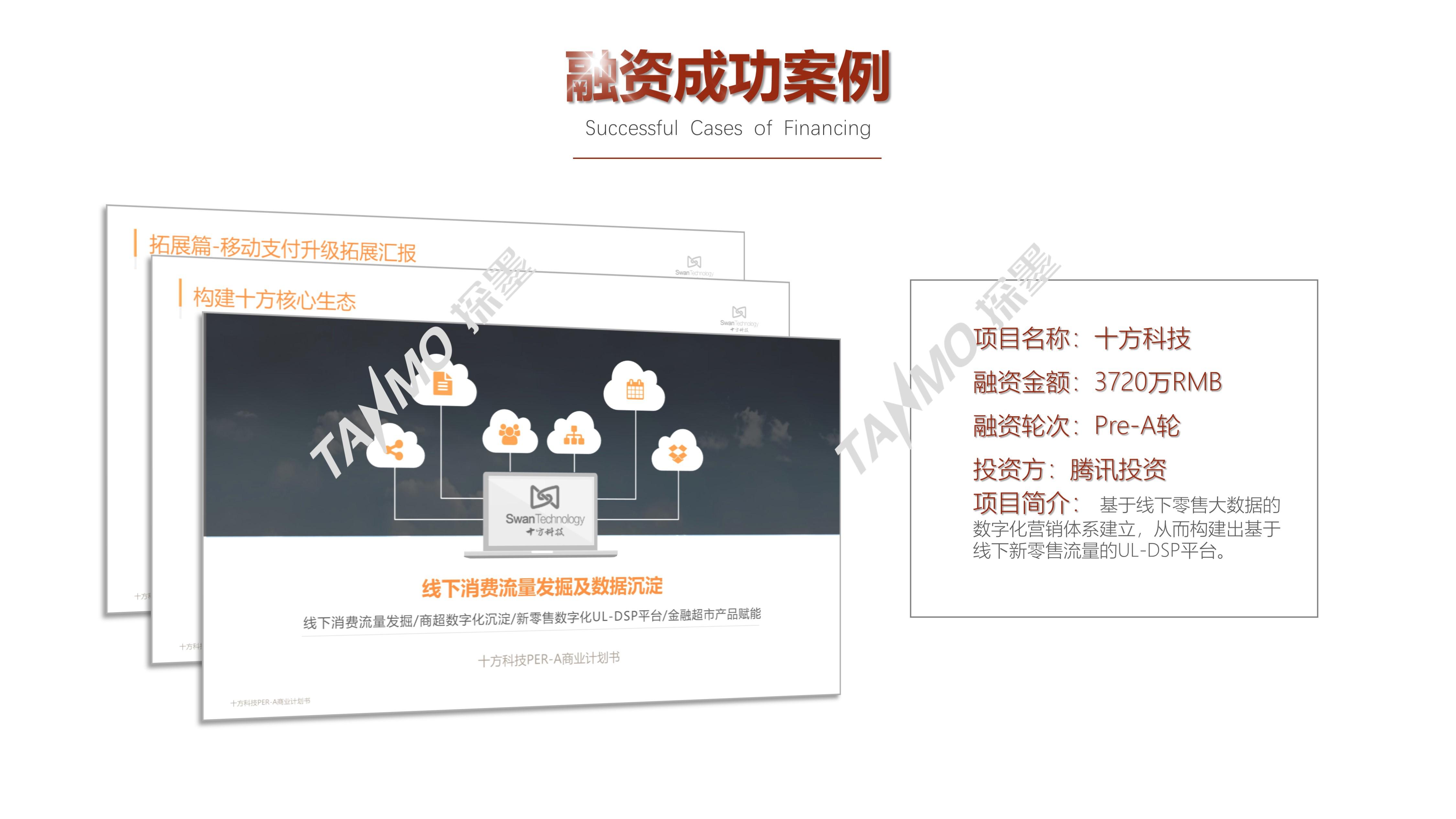 商业计划书融资路演商业计划书创业企业方案项目策划写作