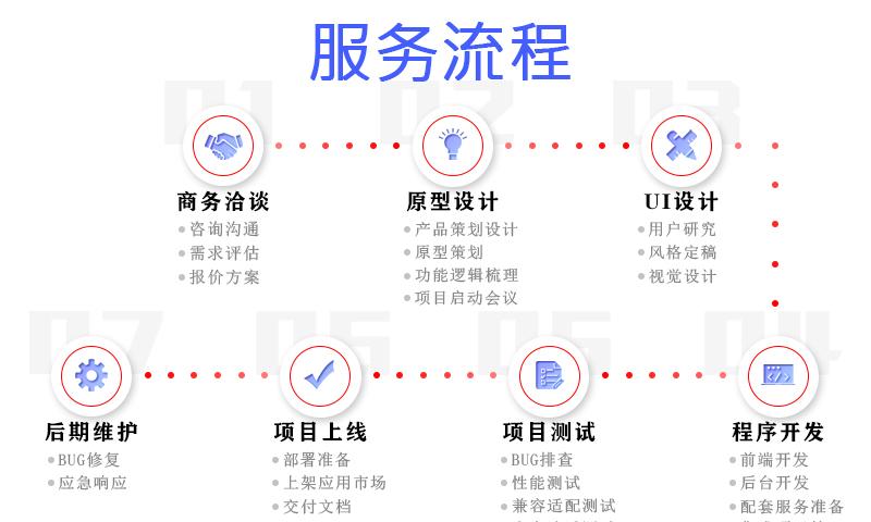 【守翊网络—服务至上】电商网站开发|设计|定制作|分销|模板