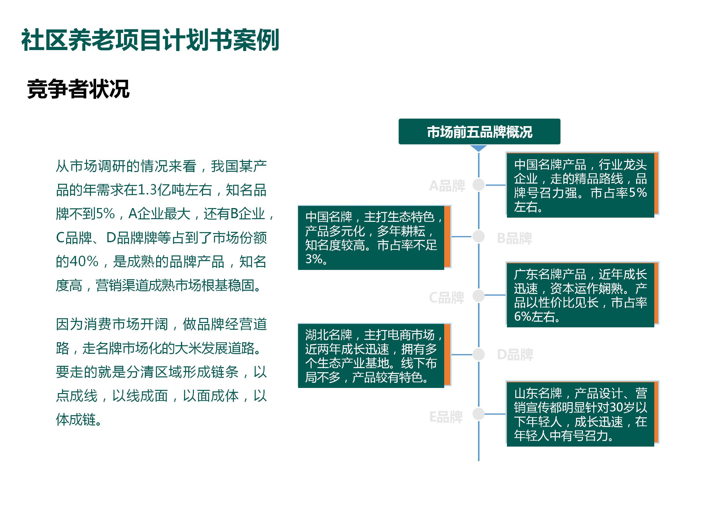 可行性分析研究项目建议书数据报告立项申请代写编写