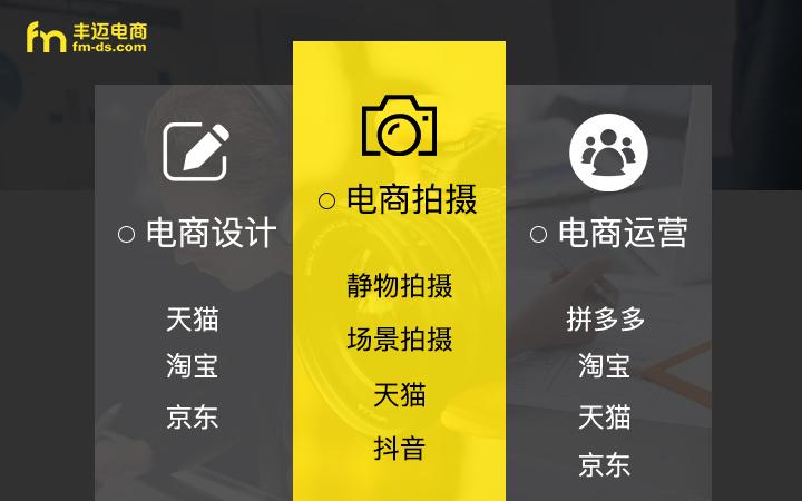 淘宝代运营天猫京东拼多多网店托管电商营销推广店铺直通车流量