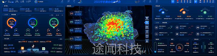 三维数据可视化大屏/数据看板UI设计3D建模渲染3dmax