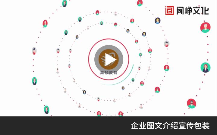 企业宣传片产品广告短视频剪辑微电影产品拍摄形象品牌形象TVC