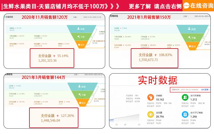 淘宝京东天猫拼多多阿里代运营网店直通车托管新店开店关键字优化