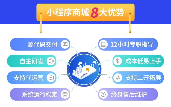 微信小程序商城|二级分销|微信公众号商城|体验版只要9.9