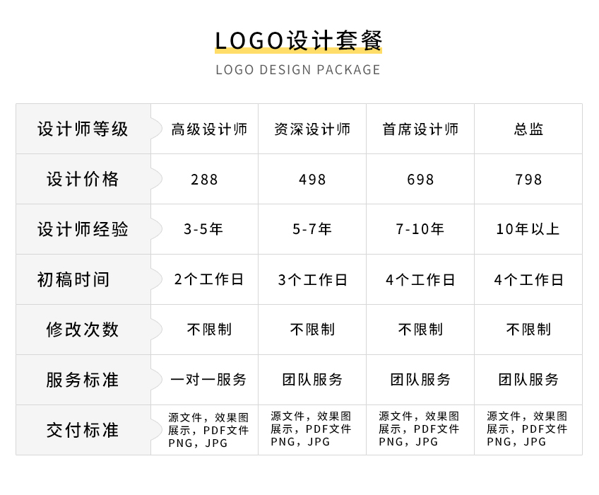 _LOGO标志设计商标英文卡通logo字体设计餐饮科技公司图标3